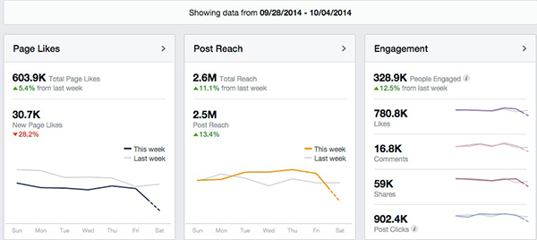 Facebook-Last-Month-Stats