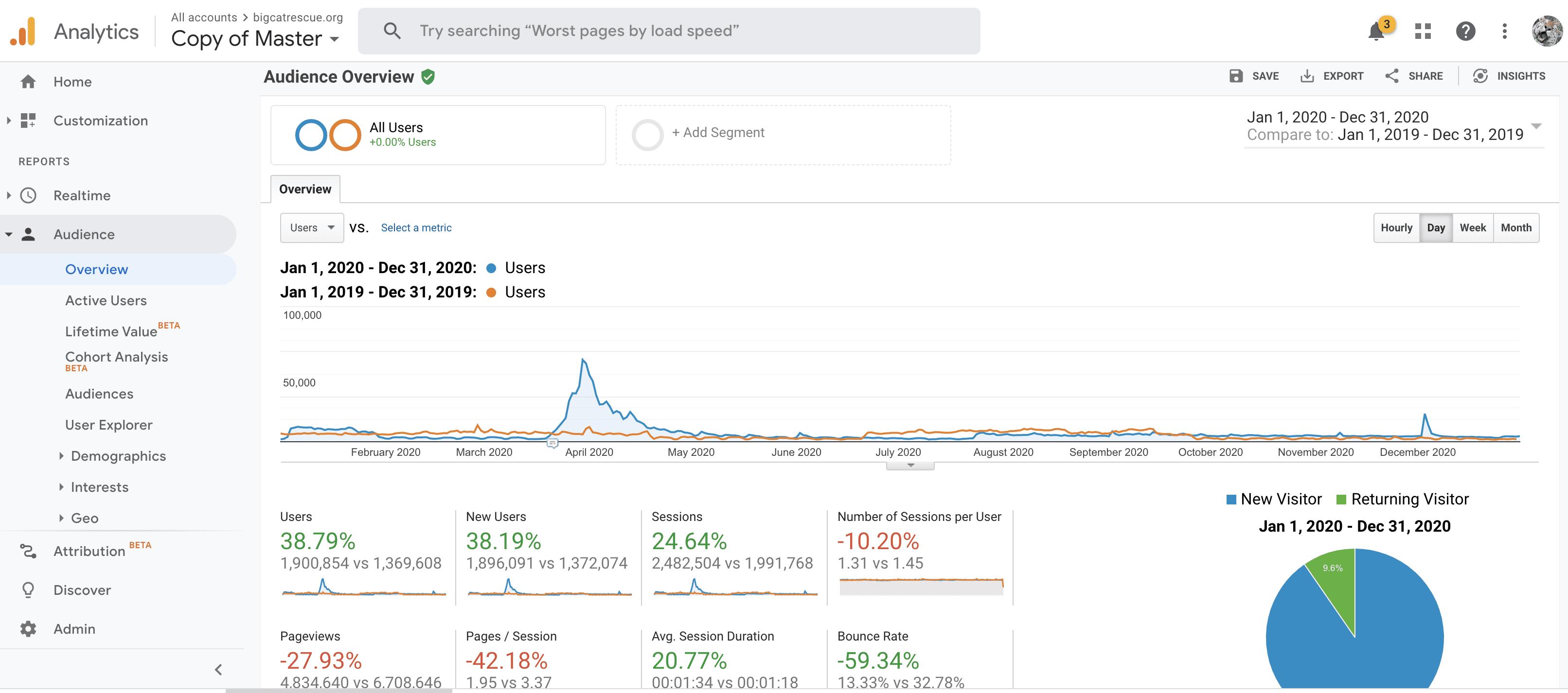 2020-12-31 WebStats